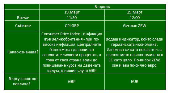GBP_EUR_19 march_BG