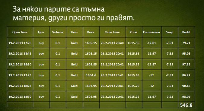 Gold profit_BG