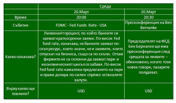 USD_20 March_BG