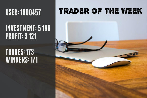 trader of the week 20_11_2014